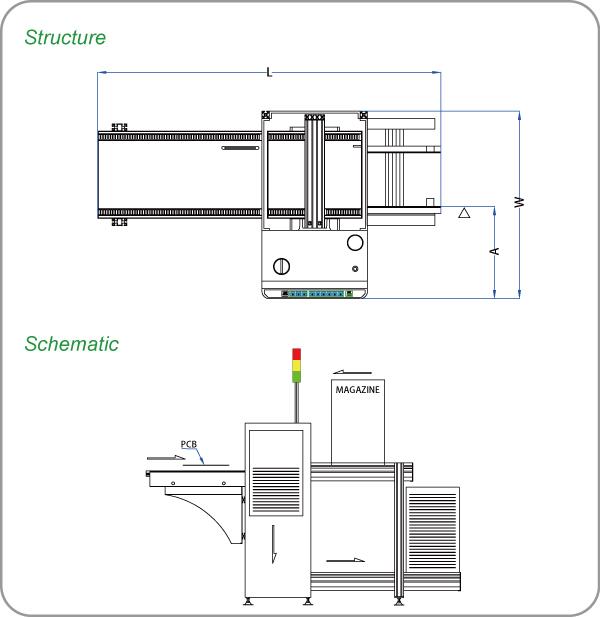 运输高度:90030毫米 传输方向:左到右(可选) 操作方:机器前 固定导轨:机器的前面 通信接口:标准SMEMA 输送机的概念:ESD带(圆形) 皮带输送速度:16米/分 电源:230 VAC /50赫兹/1个pH 功耗:350VA最大,或指定 气源:6bar 耗气量:10升/分钟最大 PCB卸载时间:6秒 节距:10.